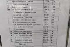 Proverka-stolovoj_html_f1de2cf8e71bf45e